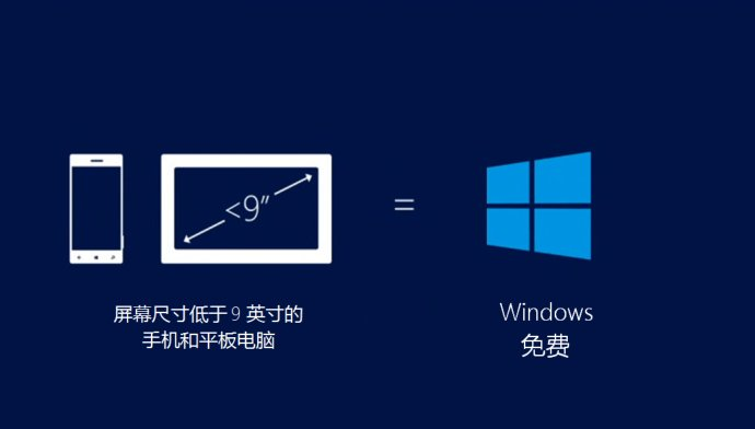 Windows免费