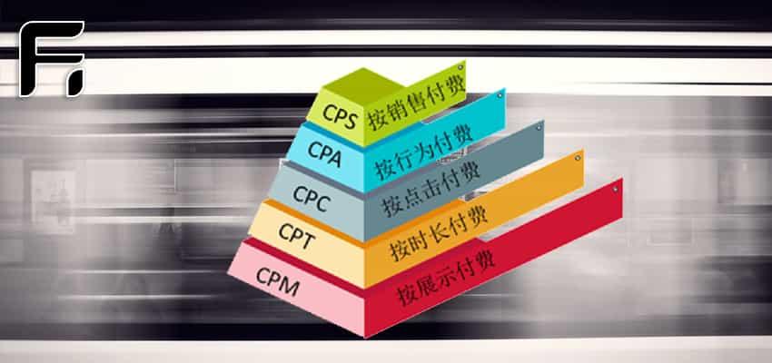 网站广告中CPA、CPS、CPM、CPT、CPC的合作方式是什么意思