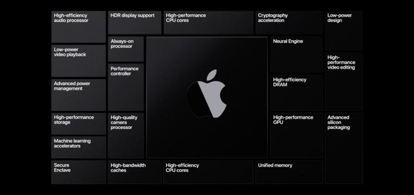 新版的Mac使用自研ARM架构CPU不能安装Windows系统 微软拒绝为苹果适配